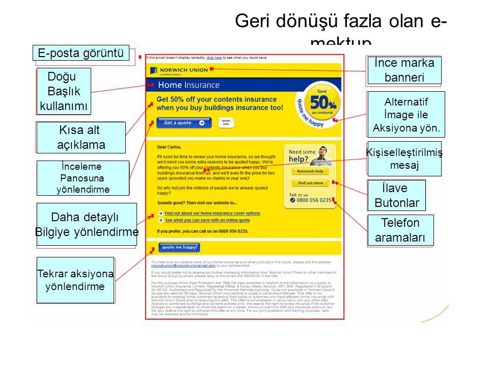 Geri dönüşü fazla olan e- mektup E-posta görüntü Doğu Başlık kullanımı Kısa alt açıklama İnceleme Panosuna yönlendirme Daha detaylı Bilgiye yönlendirm