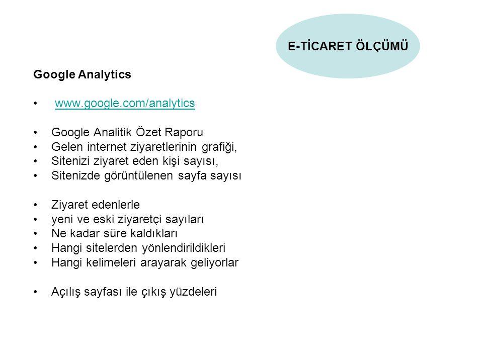Google Analytics • www.google.com/analyticswww.google.com/analytics •Google Analitik Özet Raporu •Gelen internet ziyaretlerinin grafiği, •Sitenizi ziy