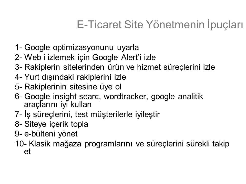 E-Ticaret Site Yönetmenin İpuçları 1- Google optimizasyonunu uyarla 2- Web i izlemek için Google Alert'i izle 3- Rakiplerin sitelerinden ürün ve hizme