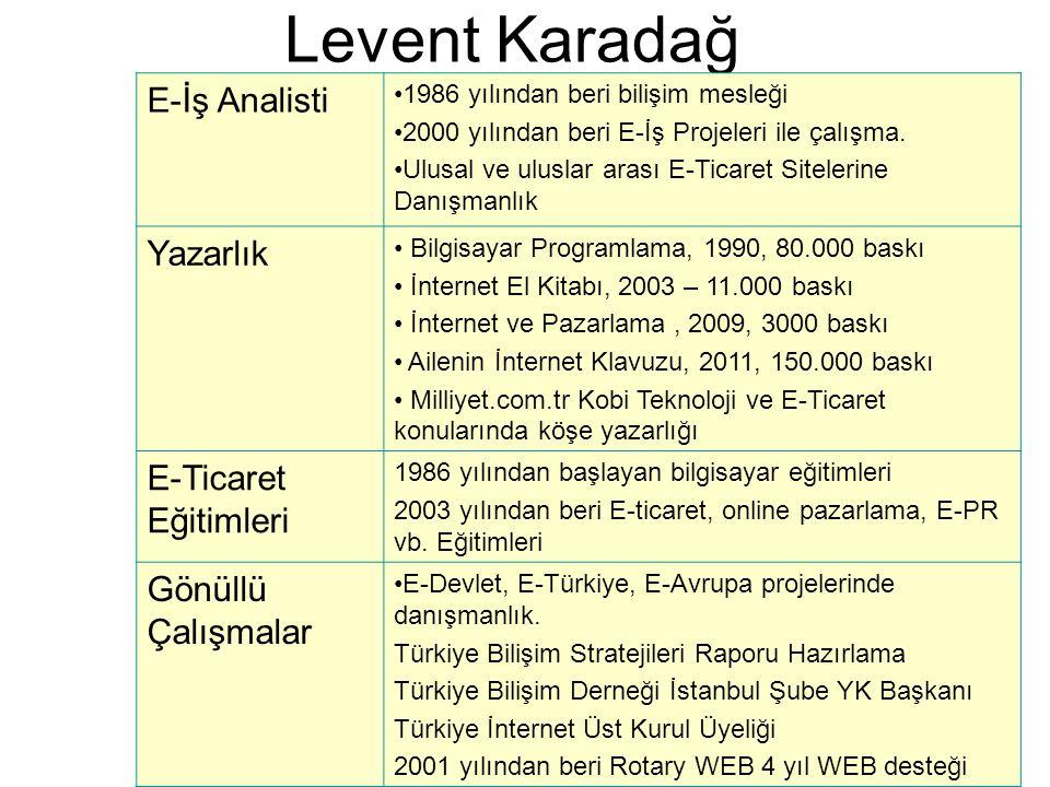 Levent Karadağ E-İş Analisti •1986 yılından beri bilişim mesleği •2000 yılından beri E-İş Projeleri ile çalışma. •Ulusal ve uluslar arası E-Ticaret Si