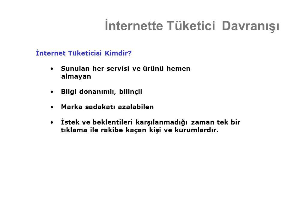 İnternette Tüketici Davranışı İnternet Tüketicisi Kimdir? •Sunulan her servisi ve ürünü hemen almayan •Bilgi donanımlı, bilinçli •Marka sadakatı azala