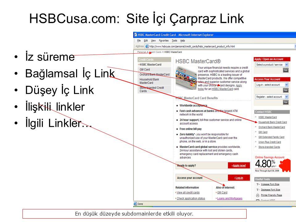 HSBCusa.com: Site İçi Çarpraz Link •İz süreme •Bağlamsal İç Link •Düşey İç Link •İlişkili linkler •İlgili Linkler… En düşük düzeyde subdomainlerde etk