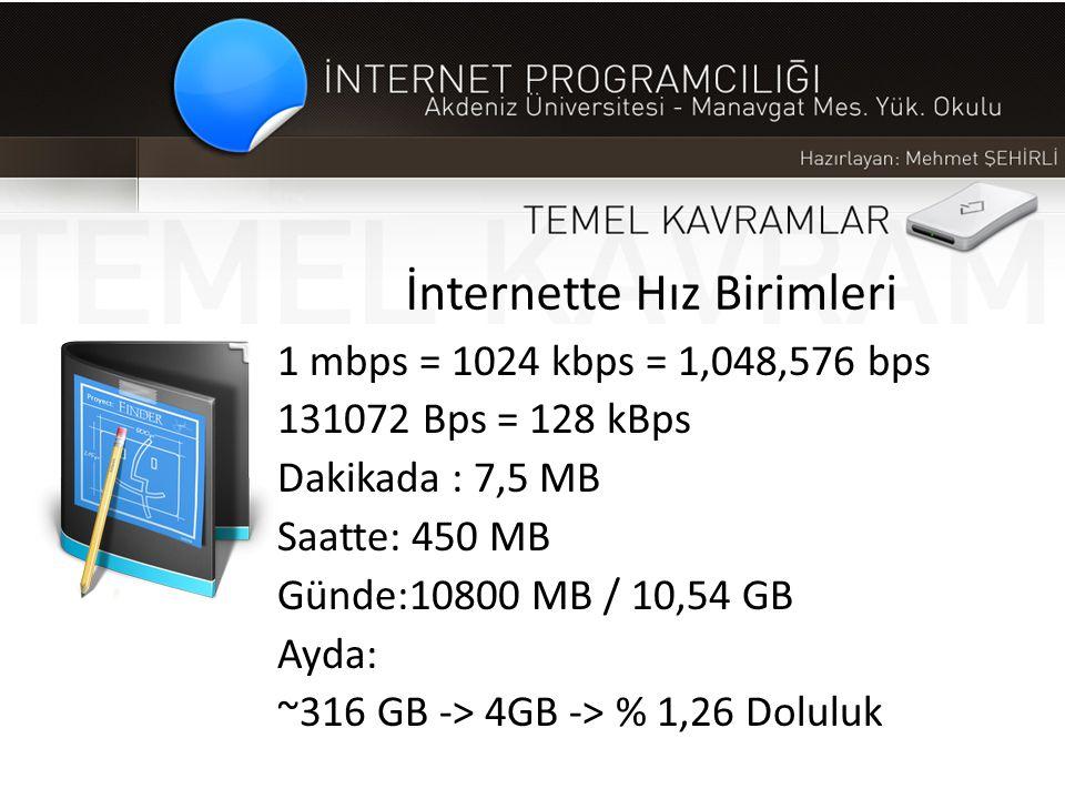 İnternette Hız Birimleri 1 mbps = 1024 kbps = 1,048,576 bps 131072 Bps = 128 kBps Dakikada : 7,5 MB Saatte: 450 MB Günde:10800 MB / 10,54 GB Ayda: ~31