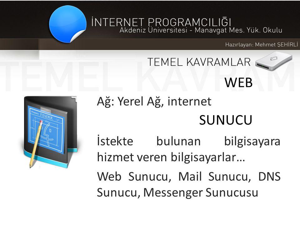 WEB Ağ: Yerel Ağ, internet SUNUCU İstekte bulunan bilgisayara hizmet veren bilgisayarlar… Web Sunucu, Mail Sunucu, DNS Sunucu, Messenger Sunucusu