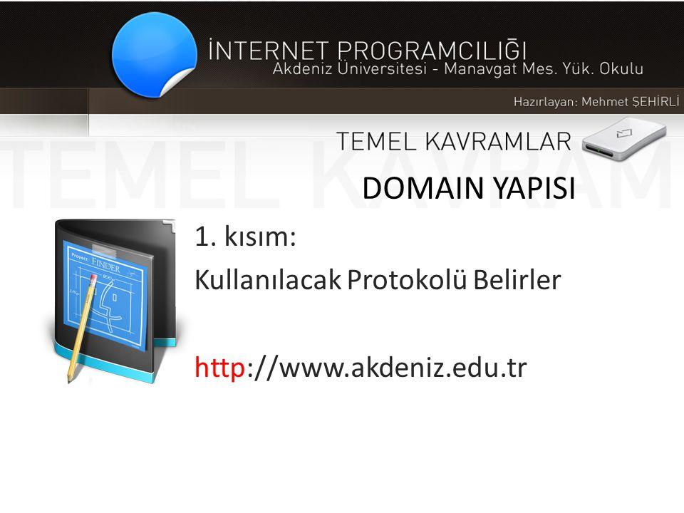 DOMAIN YAPISI 1. kısım: Kullanılacak Protokolü Belirler http://www.akdeniz.edu.tr