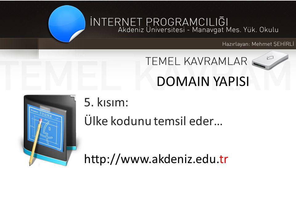 DOMAIN YAPISI 5. kısım: Ülke kodunu temsil eder… http://www.akdeniz.edu.tr