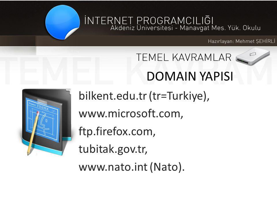 DOMAIN YAPISI bilkent.edu.tr (tr=Turkiye), www.microsoft.com, ftp.firefox.com, tubitak.gov.tr, www.nato.int (Nato).