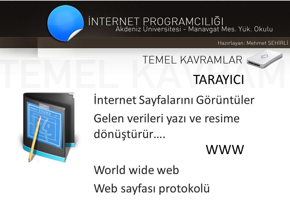 TARAYICI İnternet Sayfalarını Görüntüler Gelen verileri yazı ve resime dönüştürür…. WWW World wide web Web sayfası protokolü