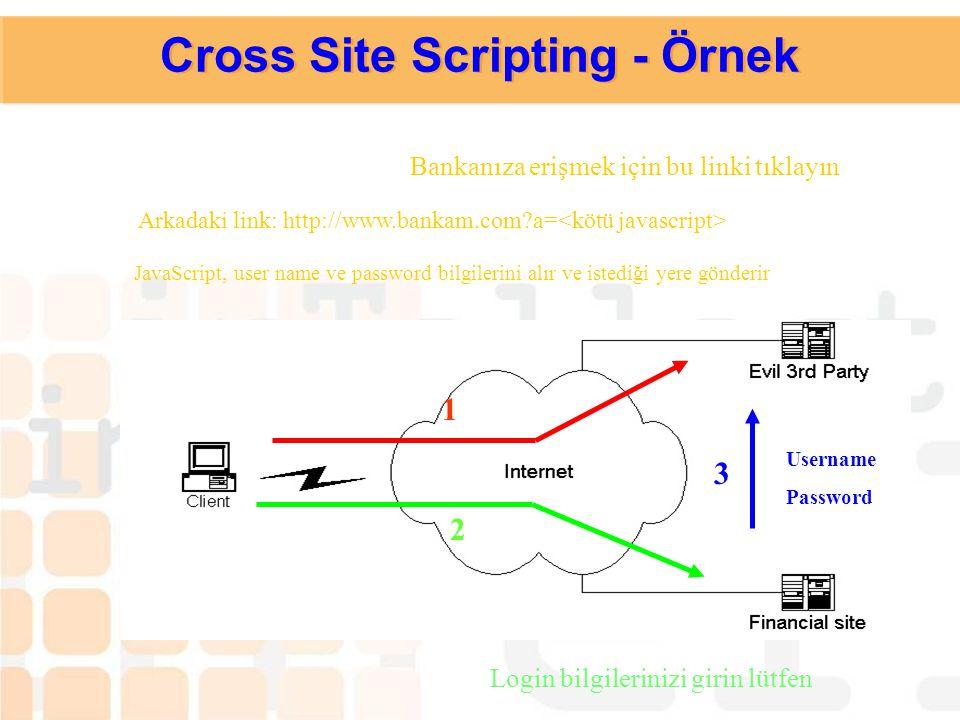 Cross Site Scripting  Zayıflığın Açıklaması: Üçüncü bir şahıs size bir link gönderir (ya da e-mail vs.) ve bu URL bir script ve parametre içerir. Kul