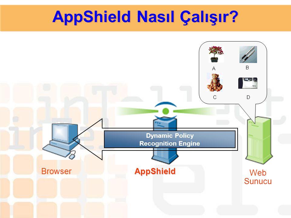 AppShield Nasıl Çalışır? AppShieldBrowser Web Sunucu Dynamic Policy Recognition Engine Ana Sayfa