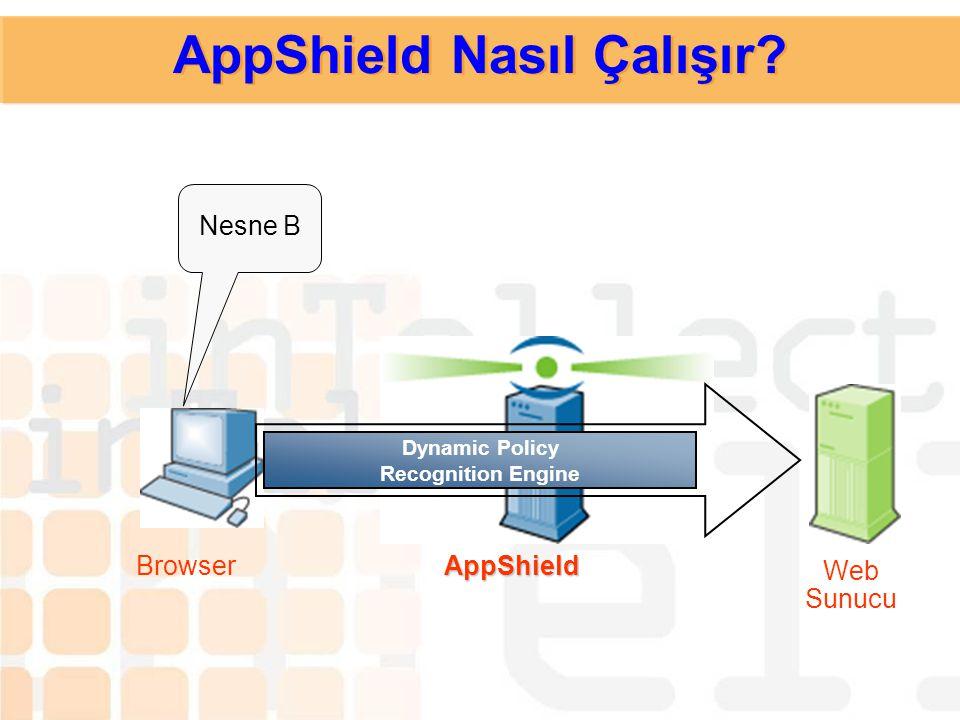 Dynamic Policy Recognition Engine Bir sonraki istek için geçerli seçenekler: Nesne A Nesne B Nesne C Nesne D A B CID AppShieldBrowser Web Sunucu AppSh
