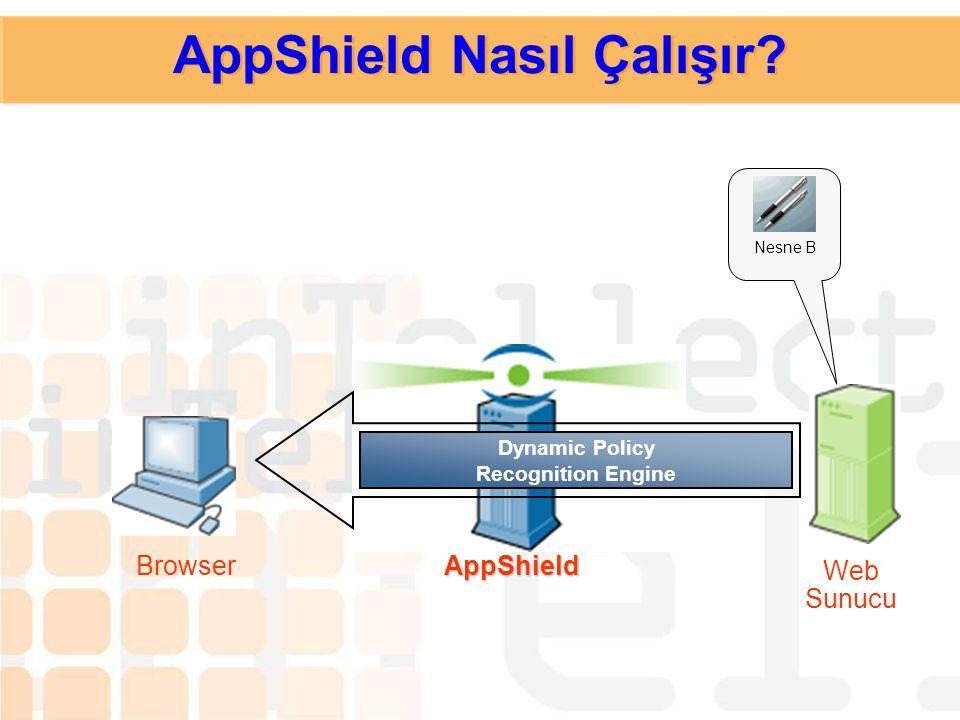 Dynamic Policy Recognition Engine Kullanıcı İsteği Dinamik Politika Nesne A Nesne B  Nesne B OK! Nesne C Nesne D AppShieldBrowser Web Sunucu AppShiel