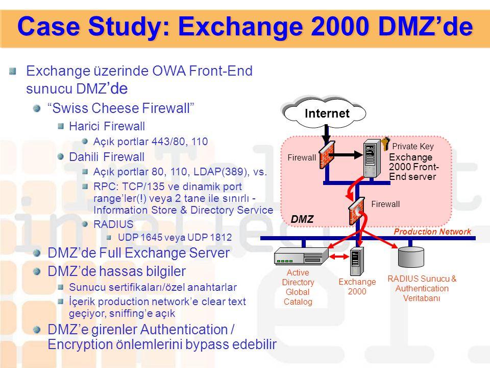e-Gap Network Mimarisi Web Sunucu (Tanıtım Amaçlı) DMZ Production Network e-Gap Harici Sunucu e-Gap Dahili Server ERP, İnsan Kaynakları, VeriTabanları