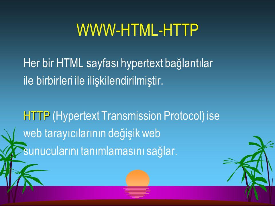 WWW-HTML-HTTP Her bir HTML sayfası hypertext bağlantılar ile birbirleri ile ilişkilendirilmiştir. HTTP HTTP (Hypertext Transmission Protocol) ise web