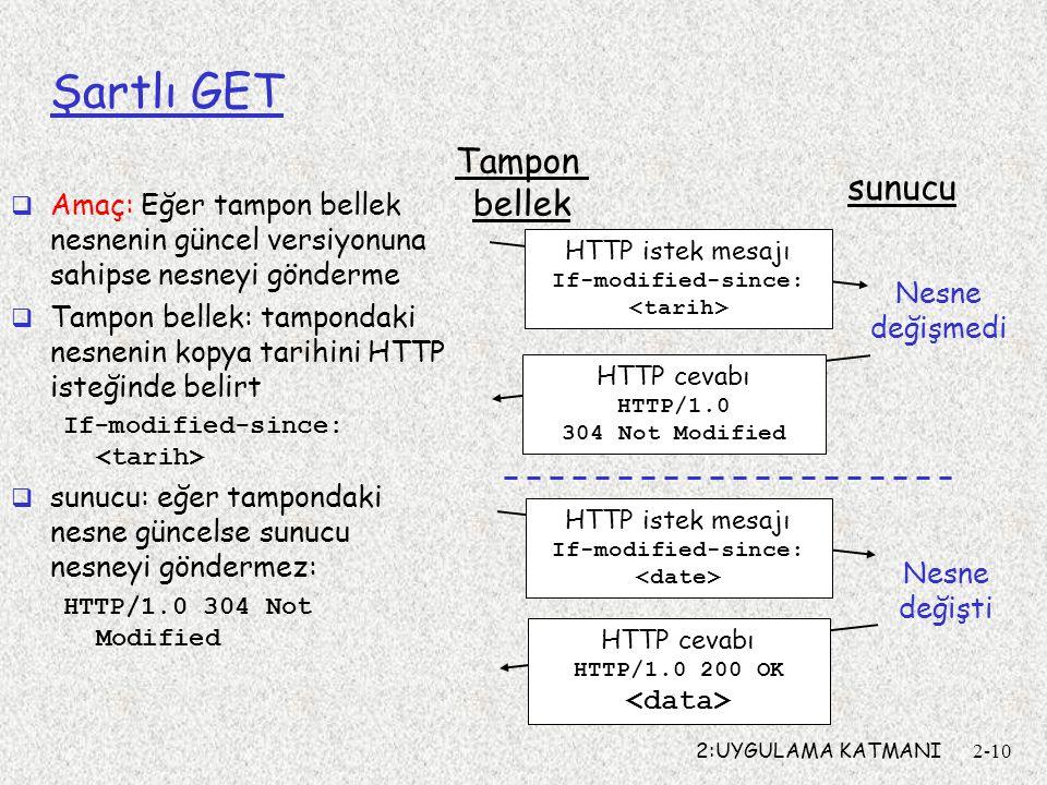 2:UYGULAMA KATMANI2-10 Şartlı GET  Amaç: Eğer tampon bellek nesnenin güncel versiyonuna sahipse nesneyi gönderme  Tampon bellek: tampondaki nesnenin kopya tarihini HTTP isteğinde belirt If-modified-since:  sunucu: eğer tampondaki nesne güncelse sunucu nesneyi göndermez: HTTP/1.0 304 Not Modified Tampon bellek sunucu HTTP istek mesajı If-modified-since: HTTP cevabı HTTP/1.0 304 Not Modified Nesne değişmedi HTTP istek mesajı If-modified-since: HTTP cevabı HTTP/1.0 200 OK Nesne değişti