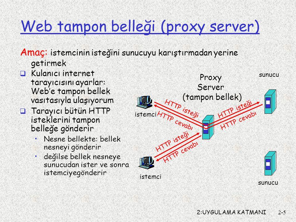 2:UYGULAMA KATMANI2-5 Web tampon belleği (proxy server)  Kulanıcı internet tarayıcısını ayarlar: Web'e tampon bellek vasıtasıyla ulaşıyorum  Tarayıcı bütün HTTP isteklerini tampon belleğe gönderir •Nesne bellekte: bellek nesneyi gönderir •değilse bellek nesneye sunucudan ister ve sonra istemciyegönderir Amaç: istemcinin isteğini sunucuyu karıştırmadan yerine getirmek istemci Proxy Server (tampon bellek) istemci HTTP isteği HTTP cevabı HTTP isteği HTTP cevabı sunucu
