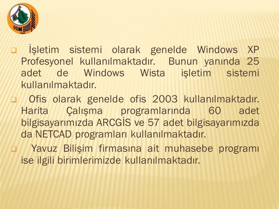  İşletim sistemi olarak genelde Windows XP Profesyonel kullanılmaktadır.