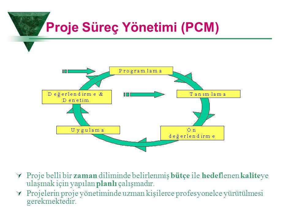 Proje Süreç Yönetimi (PCM)  Proje belli bir zaman diliminde belirlenmiş bütçe ile hedeflenen kaliteye ulaşmak için yapılan planlı çalışmadır.  Proje