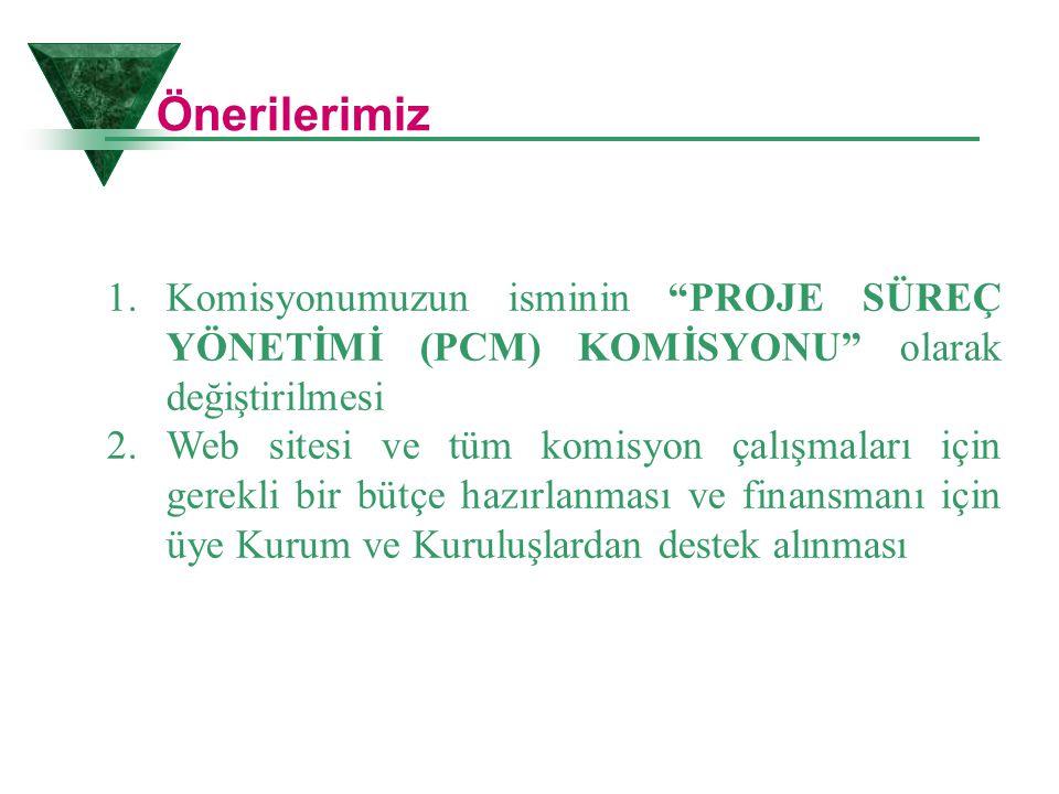 """1.Komisyonumuzun isminin """"PROJE SÜREÇ YÖNETİMİ (PCM) KOMİSYONU"""" olarak değiştirilmesi 2.Web sitesi ve tüm komisyon çalışmaları için gerekli bir bütçe"""