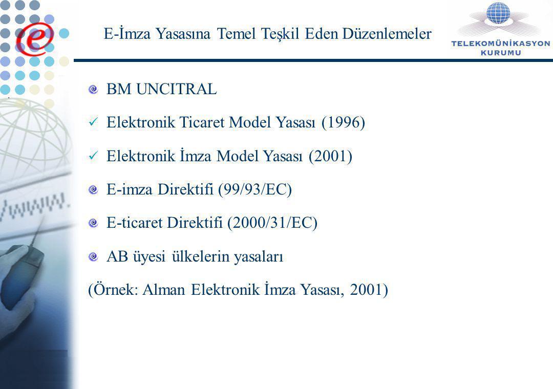 1) Uluslararası anlaşma 2)Yabancı elektronik sertifikaların kullanımına ilişkin usul ve esaslar 3)Yabancı elektronik imza ve ürünlerinin eşdeğer güvenliğinin belirlenmesi prosedürü 4)Yabancı elektronik sertifikaların Türkiye'deki kullanımından doğan zararlardan Türkiye'deki nitelikli elektronik sertifika hizmet sağlayıcısı da sorumludur.