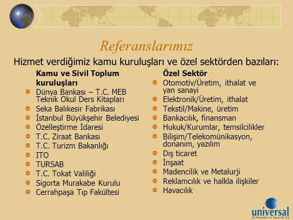 Referanslarımız Kamu ve Sivil Toplum kuruluşları Dünya Bankası – T.C. MEB Teknik Okul Ders Kitapları Seka Balıkesir Fabrikası İstanbul Büyükşehir Bele
