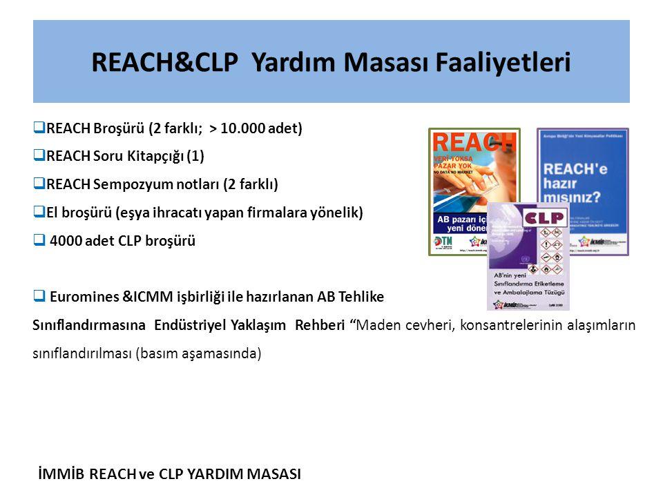 REACH&CLP Yardım Masası Faaliyetleri  REACH Broşürü (2 farklı; > 10.000 adet)  REACH Soru Kitapçığı (1)  REACH Sempozyum notları (2 farklı)  El br