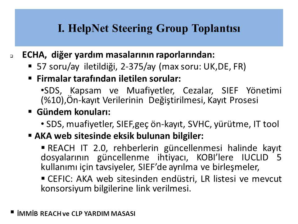 İMMİB REACH ve CLP YARDIM MASASI I. HelpNet Steering Group Toplantısı  ECHA, diğer yardım masalarının raporlarından:  57 soru/ay iletildiği, 2-375/a