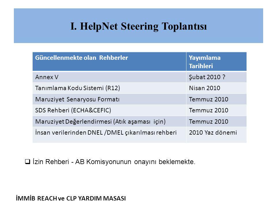 İMMİB REACH ve CLP YARDIM MASASI I. HelpNet Steering Toplantısı Güncellenmekte olan RehberlerYayımlama Tarihleri Annex VŞubat 2010 ? Tanımlama Kodu Si