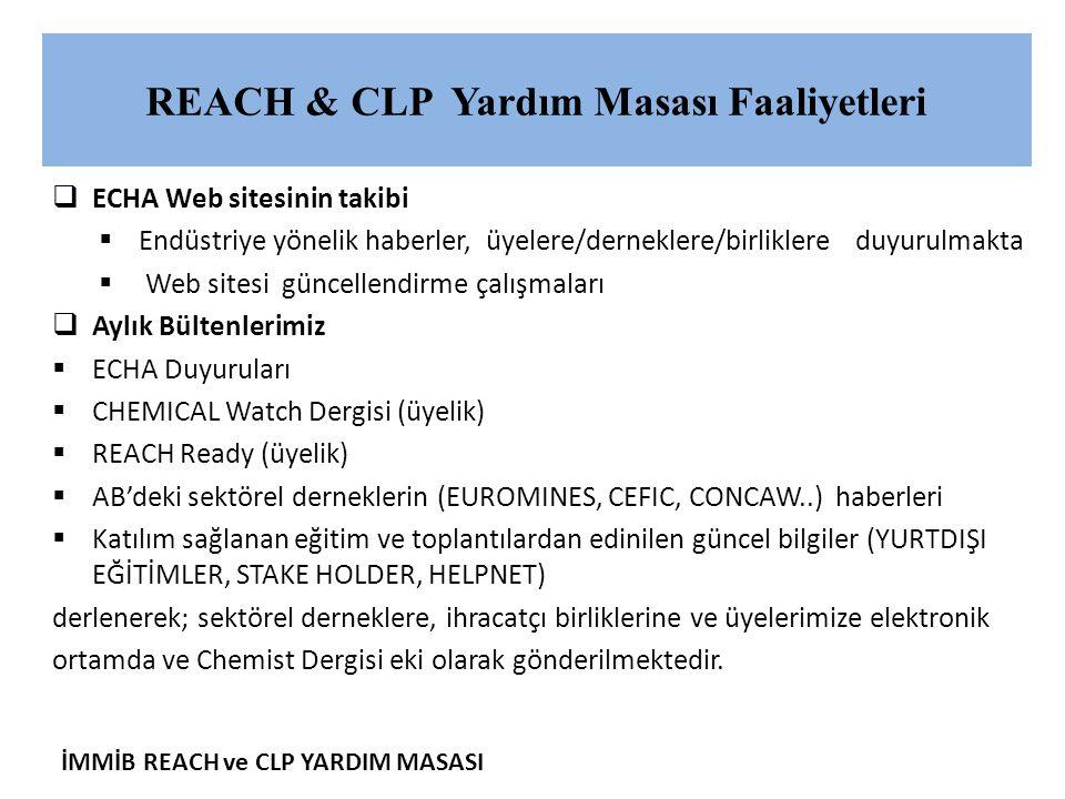 İMMİB REACH ve CLP YARDIM MASASI  ECHA Web sitesinin takibi  Endüstriye yönelik haberler, üyelere/derneklere/birliklere duyurulmakta  Web sitesi gü