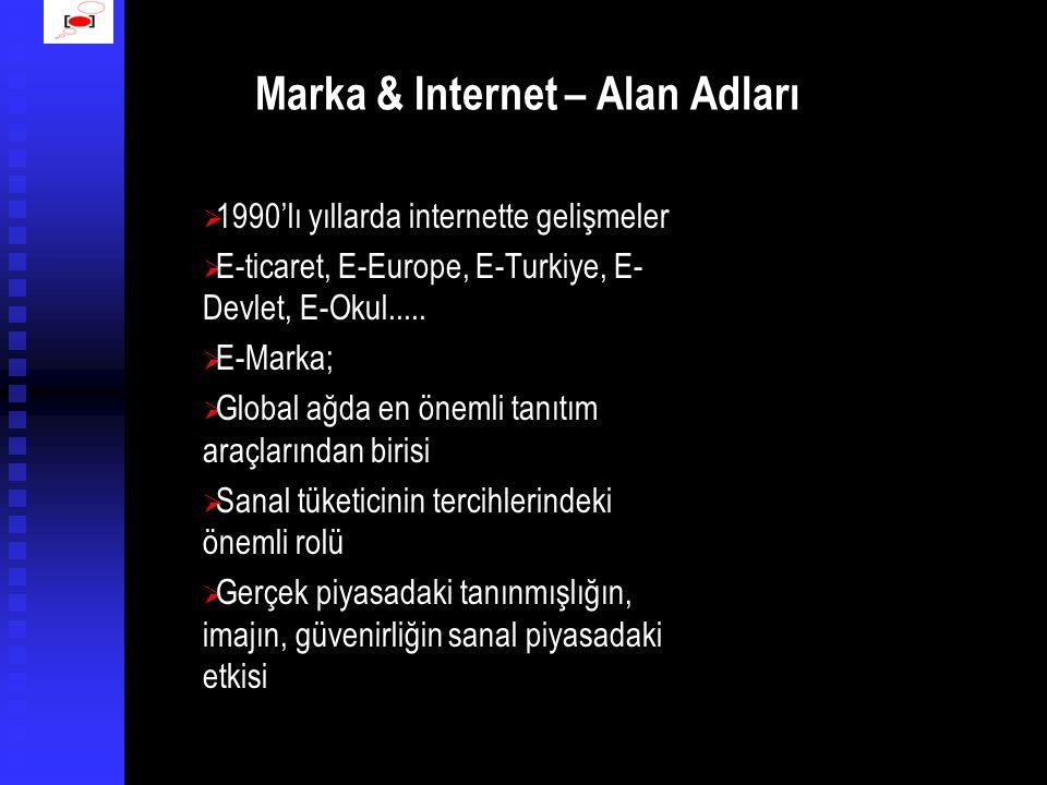 Marka & Internet – Alan Adları   1990'lı yıllarda internette gelişmeler   E-ticaret, E-Europe, E-Turkiye, E- Devlet, E-Okul.....