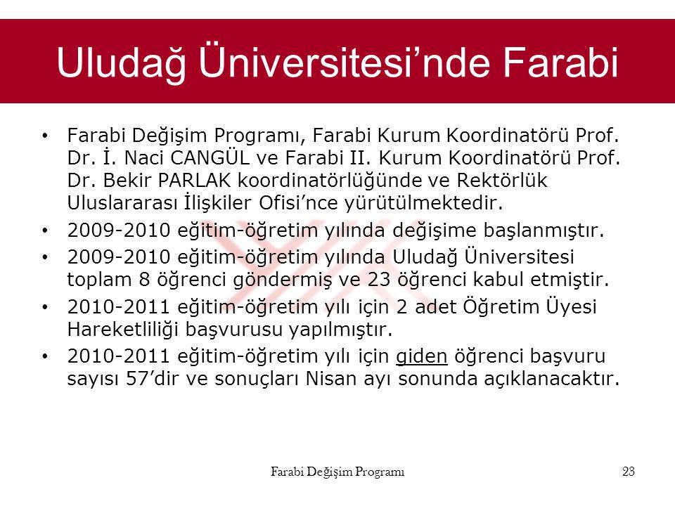 Uludağ Üniversitesi'nde Farabi • Farabi Değişim Programı, Farabi Kurum Koordinatörü Prof. Dr. İ. Naci CANGÜL ve Farabi II. Kurum Koordinatörü Prof. Dr