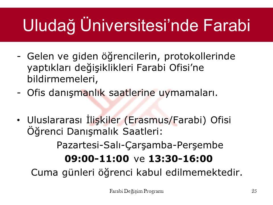 Uludağ Üniversitesi'nde Farabi -Gelen ve giden öğrencilerin, protokollerinde yaptıkları değişiklikleri Farabi Ofisi'ne bildirmemeleri, -Ofis danışmanl