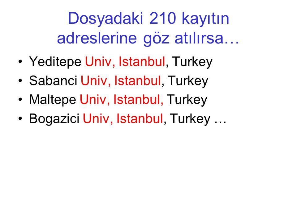 Dosyadaki 210 kayıtın adreslerine göz atılırsa… •Yeditepe Univ, Istanbul, Turkey •Sabanci Univ, Istanbul, Turkey •Maltepe Univ, Istanbul, Turkey •Bogazici Univ, Istanbul, Turkey …