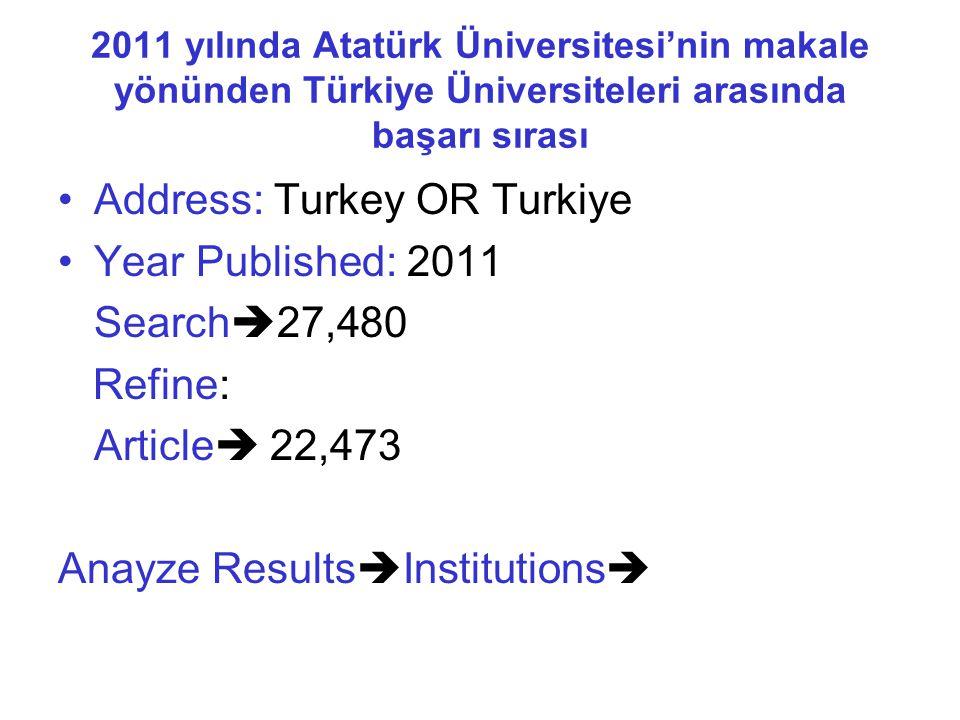 2011 yılında Atatürk Üniversitesi'nin makale yönünden Türkiye Üniversiteleri arasında başarı sırası •Address: Turkey OR Turkiye •Year Published: 2011 Search  27,480 Refine: Article  22,473 Anayze Results  Institutions 