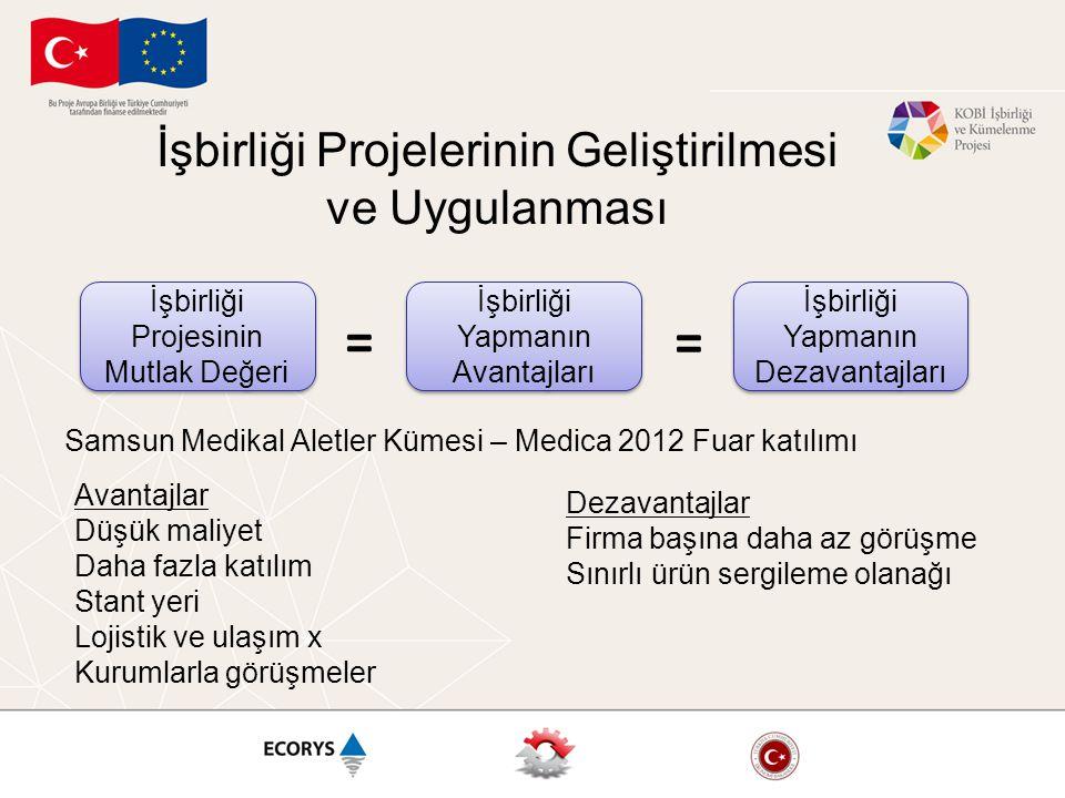 İşbirliği Projelerinin Geliştirilmesi ve Uygulanması Samsun Medikal Aletler Kümesi – Medica 2012 Fuar katılımı İşbirliği Projesinin Mutlak Değeri İşbi