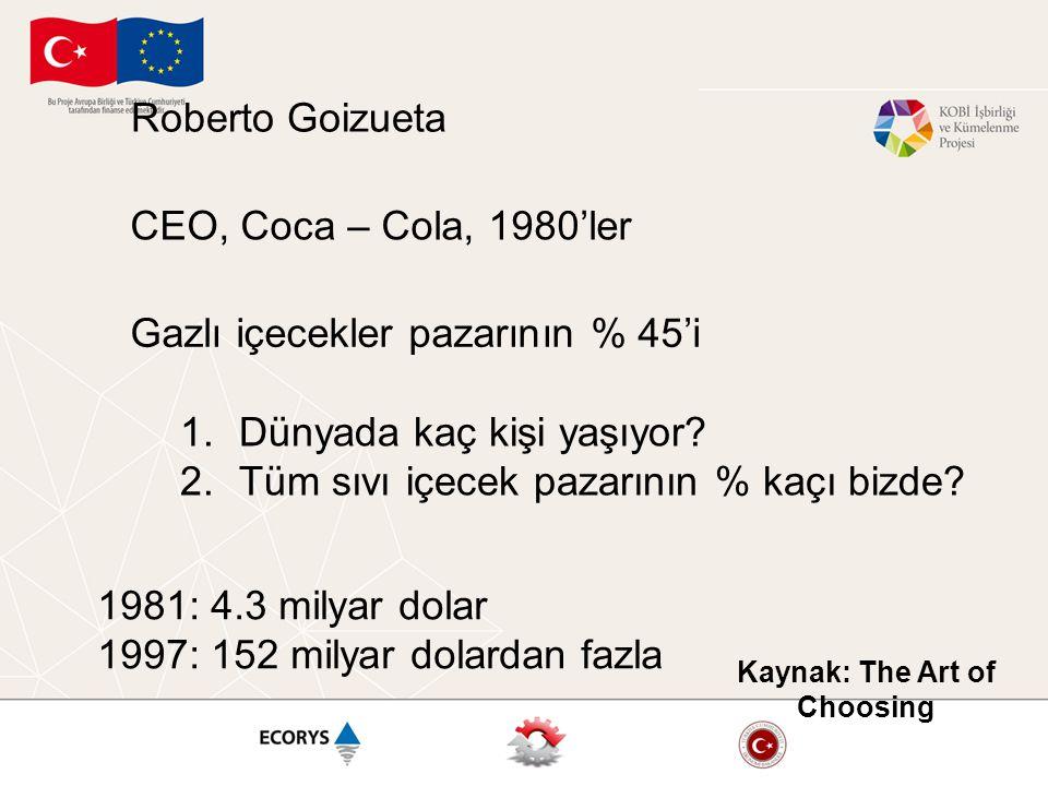 Roberto Goizueta CEO, Coca – Cola, 1980'ler Gazlı içecekler pazarının % 45'i 1.Dünyada kaç kişi yaşıyor? 2.Tüm sıvı içecek pazarının % kaçı bizde? 198