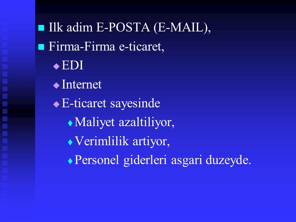   Ilk adim E-POSTA (E-MAIL),   Firma-Firma e-ticaret,   EDI   Internet   E-ticaret sayesinde   Maliyet azaltiliyor,   Verimlilik artiyor