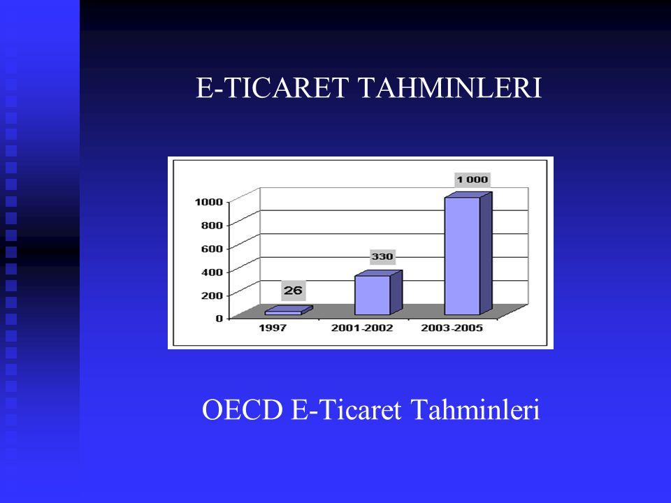 E-TICARET TAHMINLERI OECD E-Ticaret Tahminleri