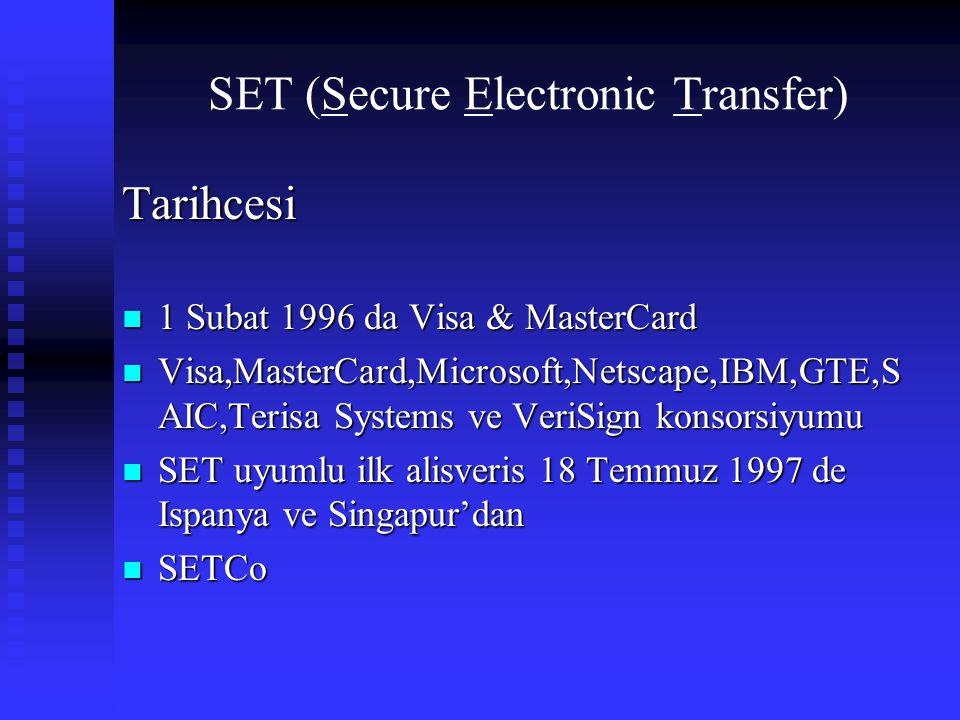 SET (Secure Electronic Transfer) Tarihcesi  1 Subat 1996 da Visa & MasterCard  Visa,MasterCard,Microsoft,Netscape,IBM,GTE,S AIC,Terisa Systems ve Ve