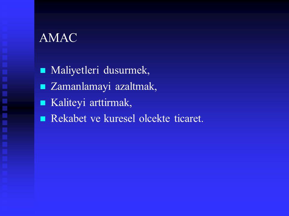 AMAC   Maliyetleri dusurmek,   Zamanlamayi azaltmak,   Kaliteyi arttirmak,   Rekabet ve kuresel olcekte ticaret.