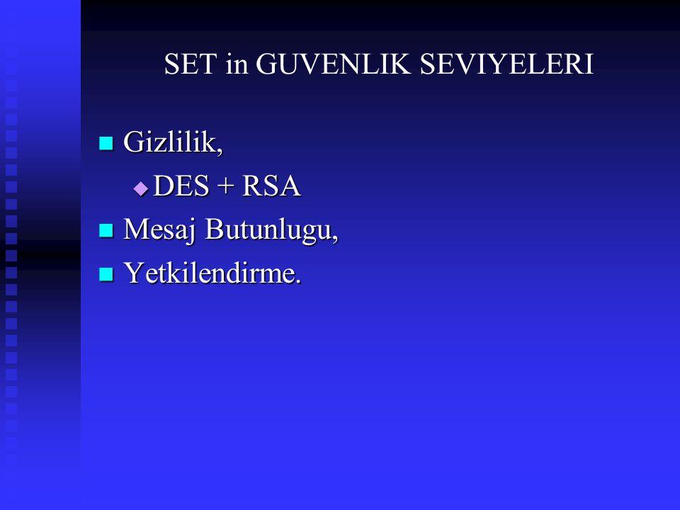 SET in GUVENLIK SEVIYELERI  Gizlilik,  DES + RSA  Mesaj Butunlugu,  Yetkilendirme.
