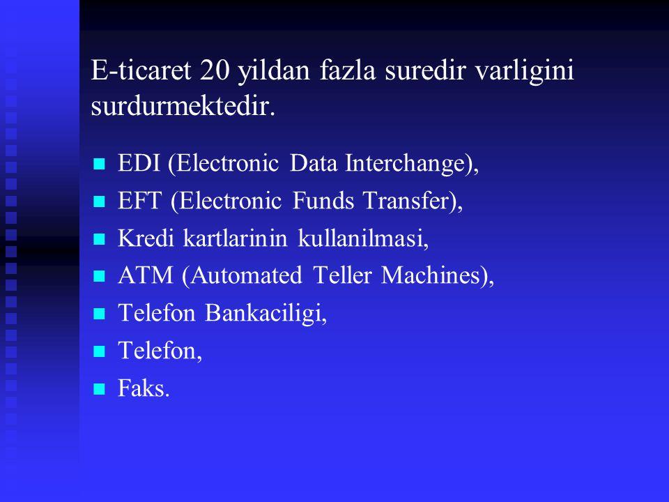 E-ticaret 20 yildan fazla suredir varligini surdurmektedir.   EDI (Electronic Data Interchange),   EFT (Electronic Funds Transfer),   Kredi kart
