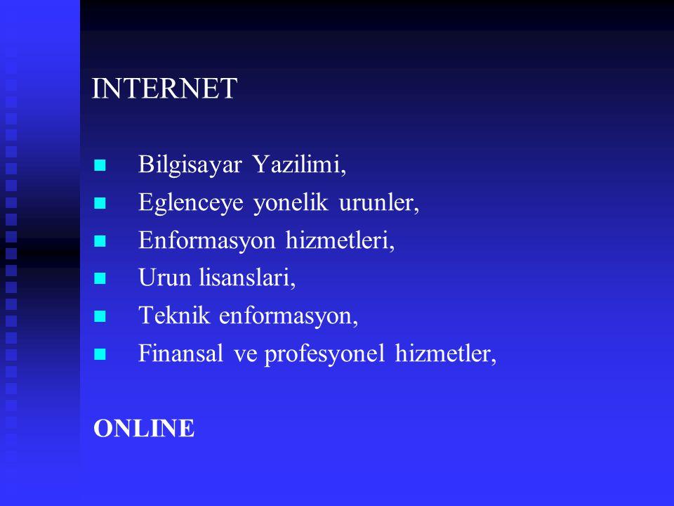 INTERNET   Bilgisayar Yazilimi,   Eglenceye yonelik urunler,   Enformasyon hizmetleri,   Urun lisanslari,   Teknik enformasyon,   Finansal ve profesyonel hizmetler, ONLINE