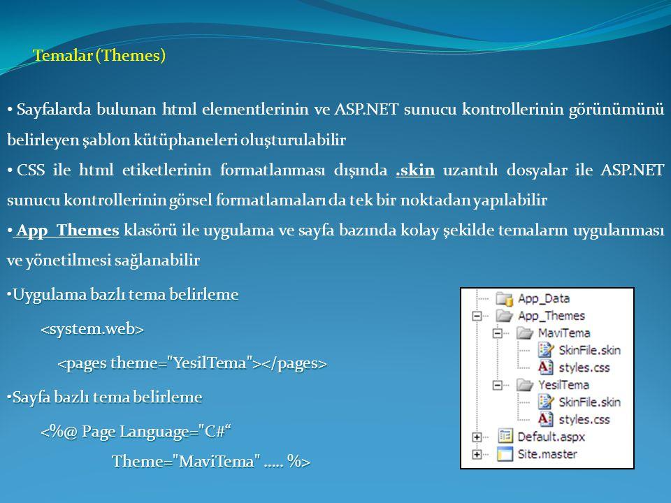 Temalar (Themes) • Sayfalarda bulunan html elementlerinin ve ASP.NET sunucu kontrollerinin görünümünü belirleyen şablon kütüphaneleri oluşturulabilir
