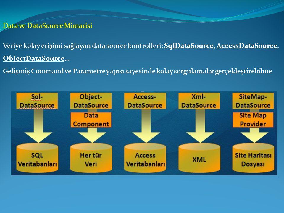 Data ve DataSource Mimarisi Veriye kolay erişimi sağlayan data source kontrolleri: SqlDataSource, AccessDataSource, ObjectDataSource… Gelişmiş Command