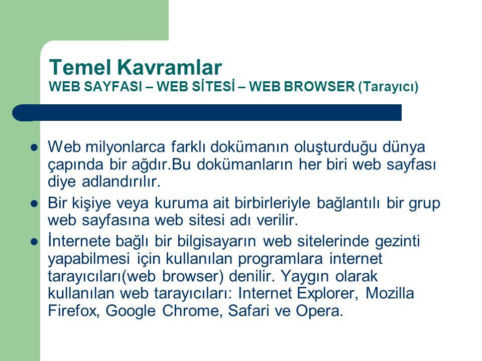 Temel Kavramlar WEB SAYFASI – WEB SİTESİ – WEB BROWSER (Tarayıcı)  Web milyonlarca farklı dokümanın oluşturduğu dünya çapında bir ağdır.Bu dokümanların her biri web sayfası diye adlandırılır.