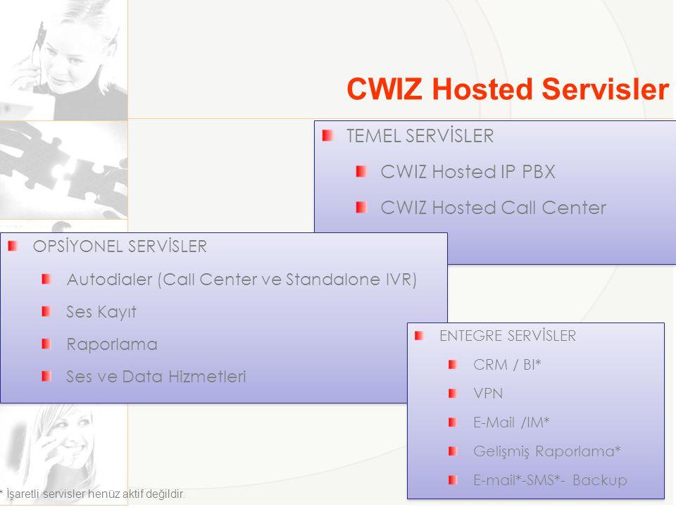CWIZ Hosted Servisler TEMEL SERVİSLER CWIZ Hosted IP PBX CWIZ Hosted Call Center TEMEL SERVİSLER CWIZ Hosted IP PBX CWIZ Hosted Call Center OPSİYONEL