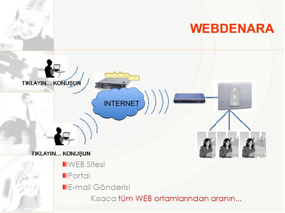 WEBDENARA WEB Sitesi Portal E-mail Gönderisi Kısaca tüm WEB ortamlarından aranın...