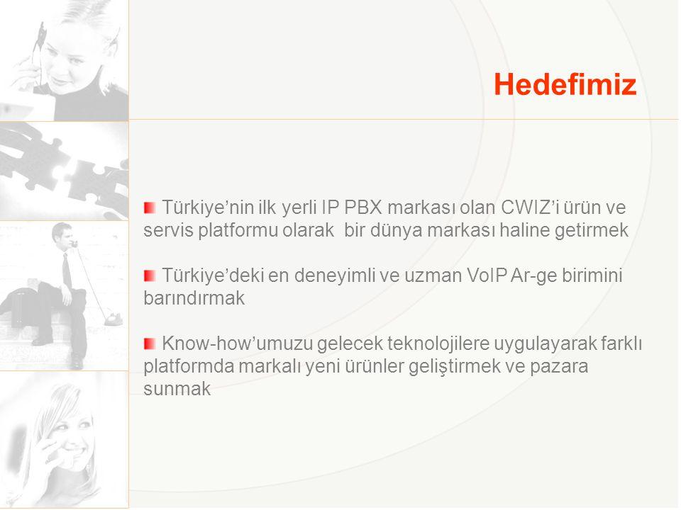 Hedefimiz Türkiye'nin ilk yerli IP PBX markası olan CWIZ'i ürün ve servis platformu olarak bir dünya markası haline getirmek Türkiye'deki en deneyimli