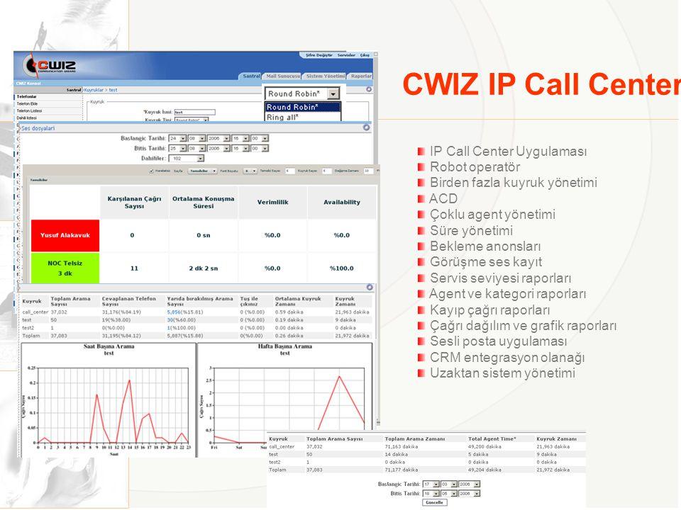 CWIZ IP Call Center IP Call Center Uygulaması Robot operatör Birden fazla kuyruk yönetimi ACD Çoklu agent yönetimi Süre yönetimi Bekleme anonsları Gör